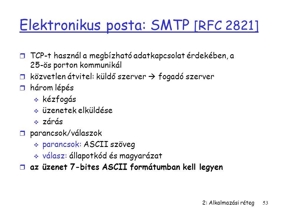 Elektronikus posta: SMTP [RFC 2821]